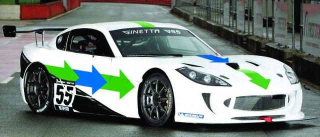 Artist's impression of the Redgate/Virgo Motorsport Ginetta G55
