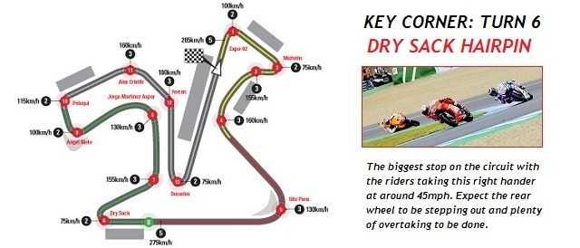 Jerez Key Corner