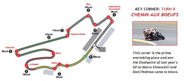 Le Mans Key Corner