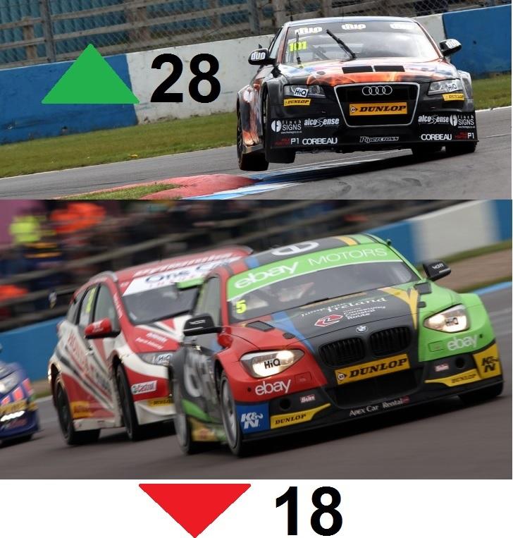 Donington grid changes 2014