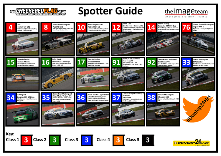 2015 Dunlop 24: Spotters Guide - Britcar - The Checkered Flag