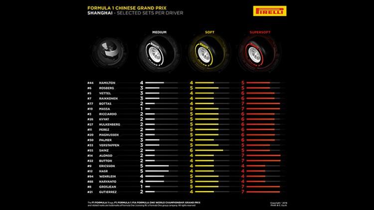 6036_Chinese-Selected-Sets-Per-Driver-4k-EN
