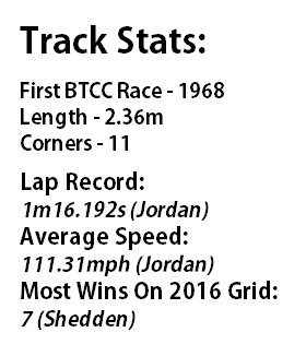Thruxton 2016 stats