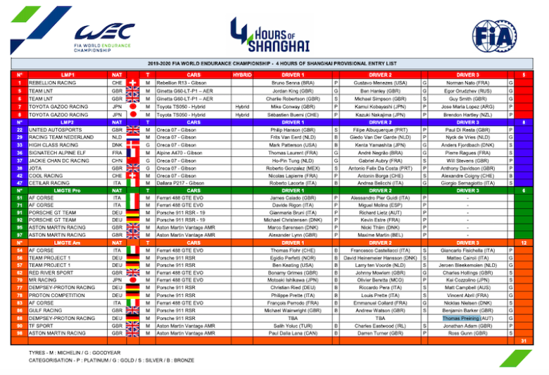 Entry list for the 4 Hours of Shanghai, 2019
