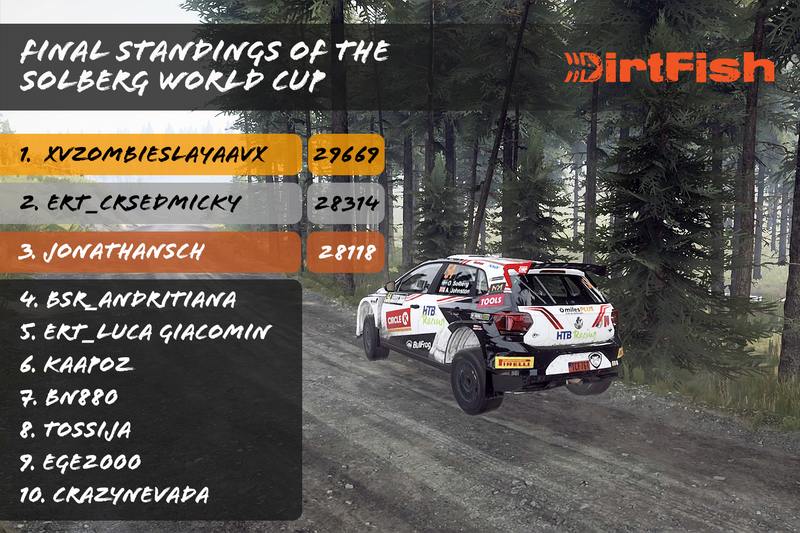 Final standings of the Solberg World Cup