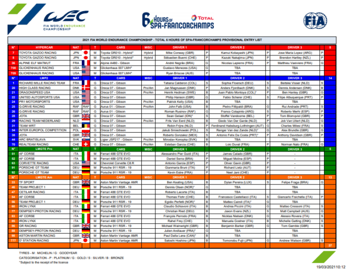 Provisional Entry List for the 2021 6 Hours of Spa-Francorchamps